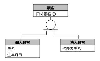 20111030_DataModel-1.png