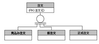 20111030_DataModel-2.png
